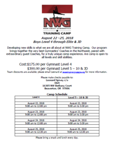 NWG Training Camp